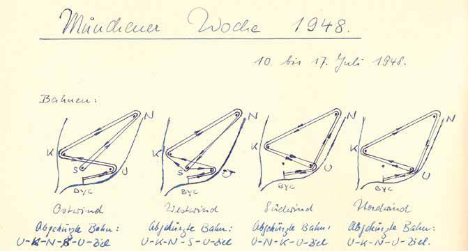Ordentlich dokumentiert hat Werner Eitle die Kursbahnen des BYC für alle vier Hauptwindrichtungen bei der Münchener Woche 1948.